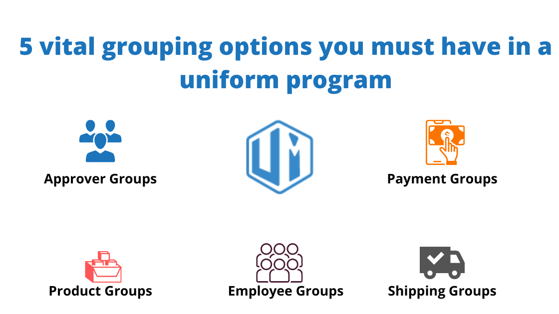 5 vital grouping options you must have in a uniform program