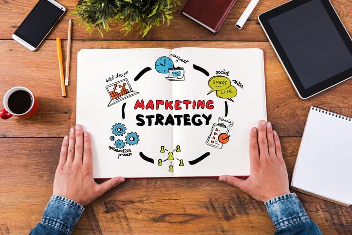 Uniforms Marketing Strategy